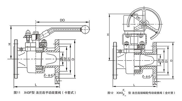 ③旋塞阀结构简单易于维修和