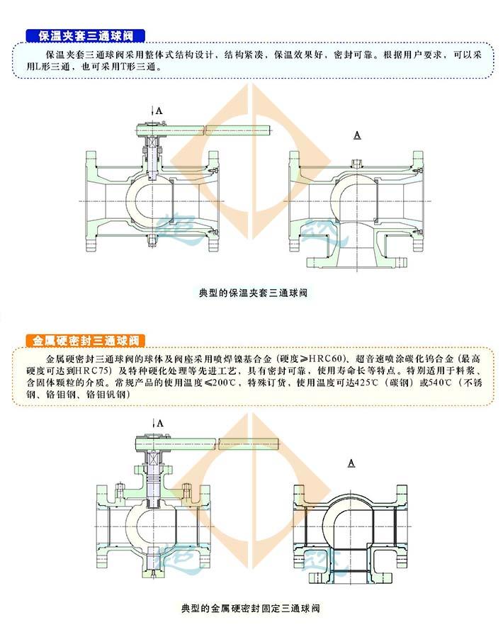 保温夹套三通球阀结构图
